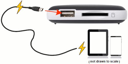 MobileLite Wireless G2 07