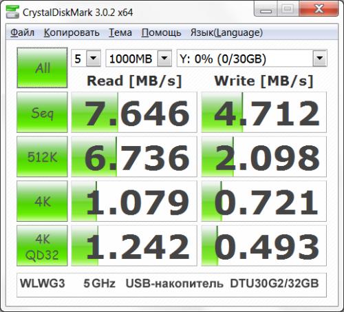 MLWG3 09 1 DTU30G2 500x453 Тестирование Wi Fi ридера MLWG3 (часть 4)