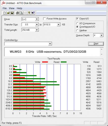 MLWG3 10 DTU30G2 427x500 Тестирование Wi Fi ридера MLWG3 (часть 4)