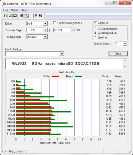 MLWG3 12 427x500 Тестирование Wi Fi ридера MLWG3 (часть 4)