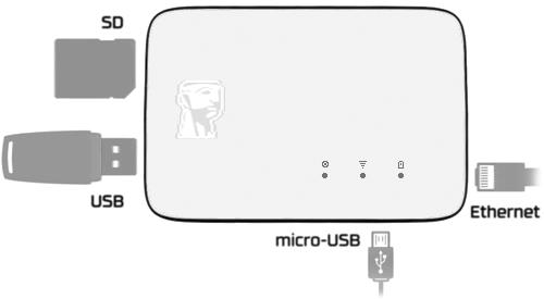 MobileLite Wireless G3 05