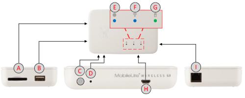MobileLite Wireless G3 06