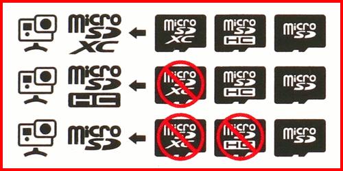 SDCAC 16GB 04 MicroSD Action Camera UHS I U3 (часть 2)