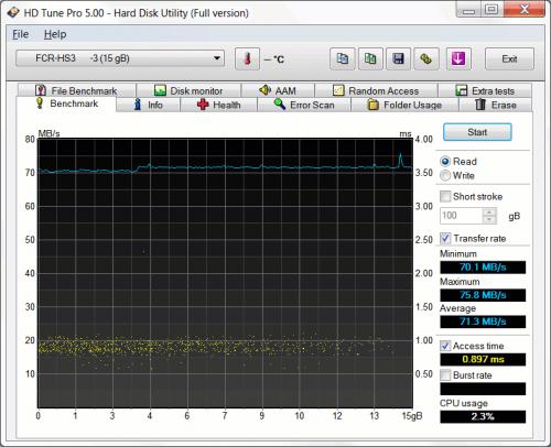 SDCAC 16GB 10 500x406 MicroSD Action Camera UHS I U3 (часть 4)