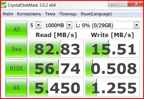 05 1 SanDisk Ultra microSDHC UHS I (часть 3)