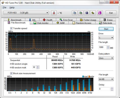 08 500x406 SanDisk Ultra microSDHC UHS I (часть 3)