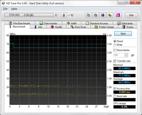 09 500x406 SanDisk Ultra microSDHC UHS I (часть 3)