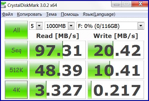 SDCZ43 128G 09 1 SanDisk Ultra Fit USB3.0 128GB (часть 3)