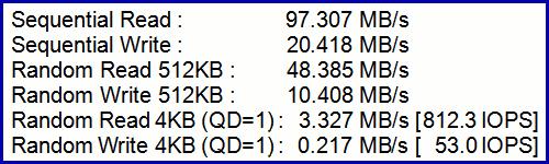 SDCZ43 128G 09 2 SanDisk Ultra Fit USB3.0 128GB (часть 3)