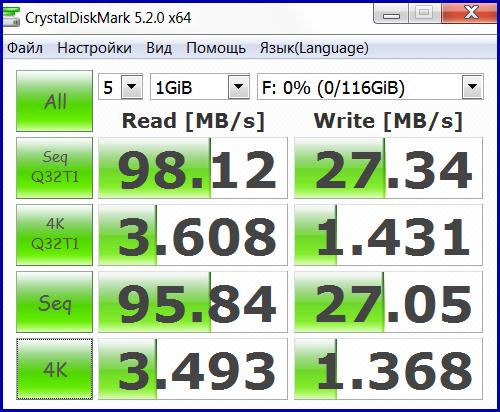SDCZ43 128G 09 3 SanDisk Ultra Fit USB3.0 128GB (часть 3)