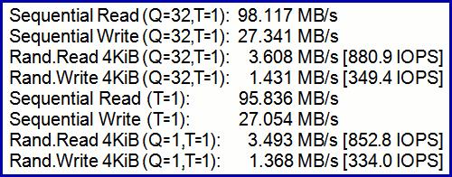 SDCZ43 128G 09 4 SanDisk Ultra Fit USB3.0 128GB (часть 3)