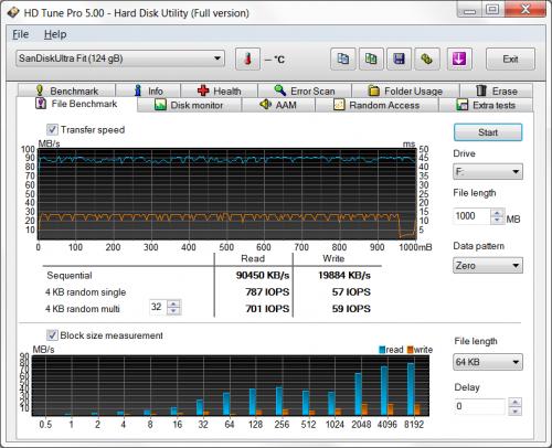 SDCZ43 128G 12 1 500x406 SanDisk Ultra Fit USB3.0 128GB (часть 3)