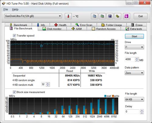 SDCZ43 128G 12 2 500x406 SanDisk Ultra Fit USB3.0 128GB (часть 3)