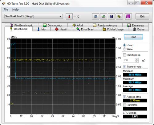 SDCZ43 128G 13 500x406 SanDisk Ultra Fit USB3.0 128GB (часть 3)