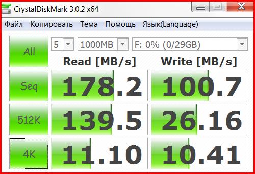 SDCZ80 032G G46 05 1 SanDisk Extreme USB3.0 32GB (часть 3)