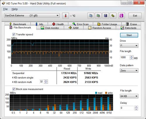 SDCZ80 032G G46 08 500x406 SanDisk Extreme USB3.0 32GB (часть 3)