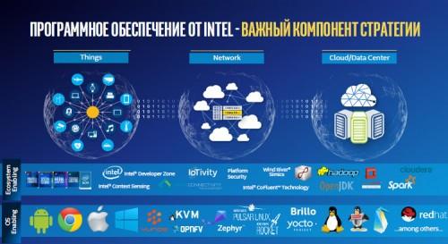 Intel Day 08 500x273 Intel Partners Day (часть 1)