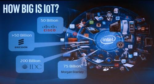 Intel Day 11 500x273 Intel Partners Day (часть 1)