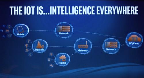 Intel Day 12 500x273 Intel Partners Day (часть 1)