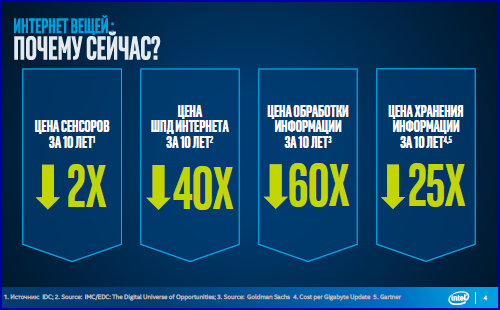 Intel Day 18 Intel Partners Day (часть 2)