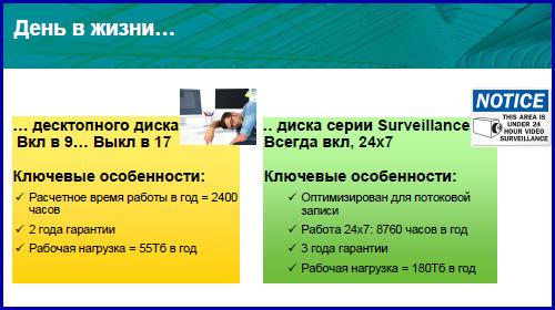 Synology 17 Надежное хранение и видеонаблюдение (часть 2)