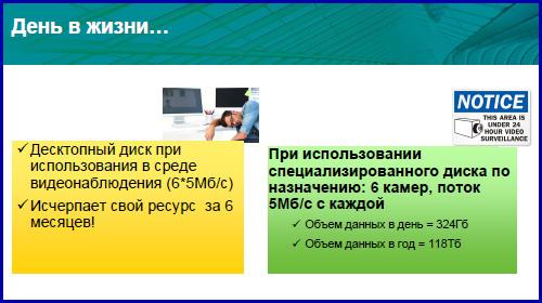 Synology 18 Надежное хранение и видеонаблюдение (часть 2)