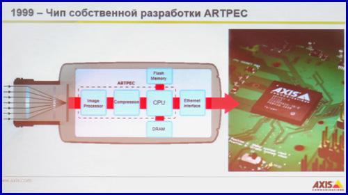Synology 29 Надежное хранение и видеонаблюдение (часть 3)