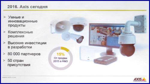 Synology 35 Надежное хранение и видеонаблюдение (часть 3)