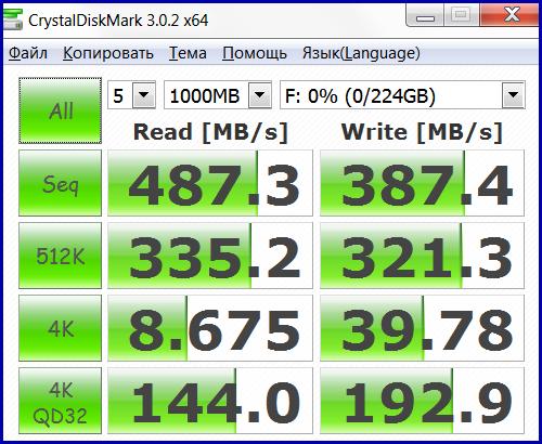 SSD PLUS 10 1 SanDisk SDSSDA 240G G26 (часть 4)