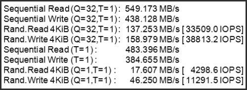 SSD PLUS 11 2 500x183 SanDisk SDSSDA 240G G26 (часть 4)