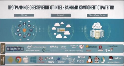 Vice President 05 500x266 Первый в России вице президент Intel (часть 1)