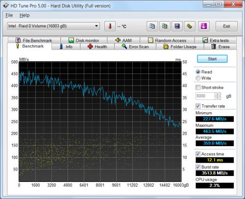 MG05ACA800E RAID 10 1 500x406 Toshiba Enterprise Capacity HDD 8TB в RAID 0 (часть 3)