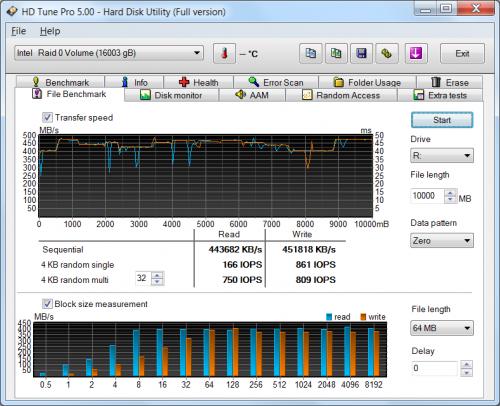 MG05ACA800E RAID 10 2 500x406 Toshiba Enterprise Capacity HDD 8TB в RAID 0 (часть 3)