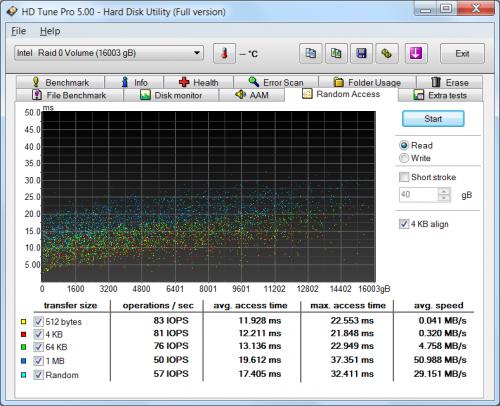MG05ACA800E RAID 10 3 500x406 Toshiba Enterprise Capacity HDD 8TB в RAID 0 (часть 3)