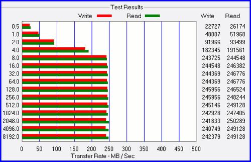 Seagate ST10000NE0004 06 NAS HDD Seagate IronWolf Pro 10TB
