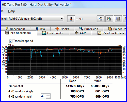 Toshiba MG05ACA800E RAID 04 2 Корпоративные Toshiba HDD 8TB в RAID 0