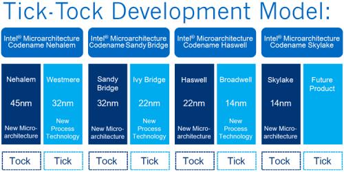 Intel Core i7–7700T 01 500x250 Процессор Intel Core i7 7700T (часть 1)