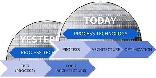 Intel Core i7–7700T 02 Процессор Intel Core i7 7700T (часть 1)