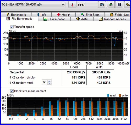 N300 6TB 03 Toshiba HDD 6TB для NAS