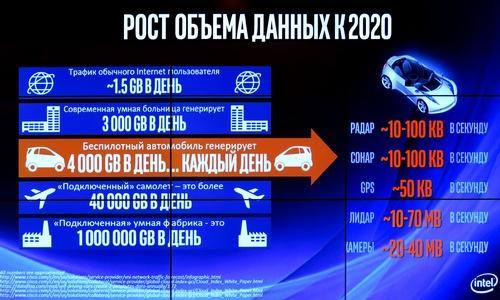 Intel 2017 07