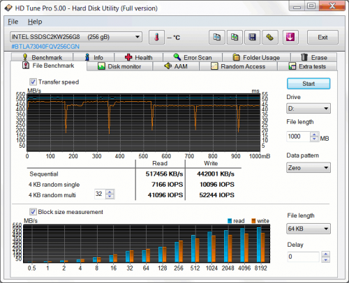 Intel 545s 256GB 11