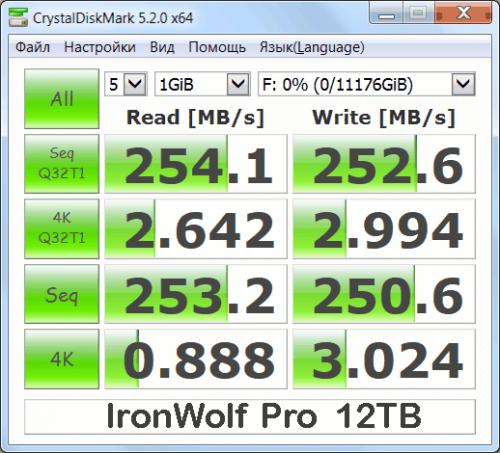 IronWolf Pro ST12000NE0007 08-3