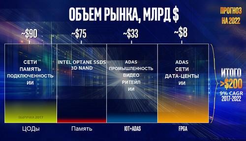 Intel 50 06 Intel – 50 лет