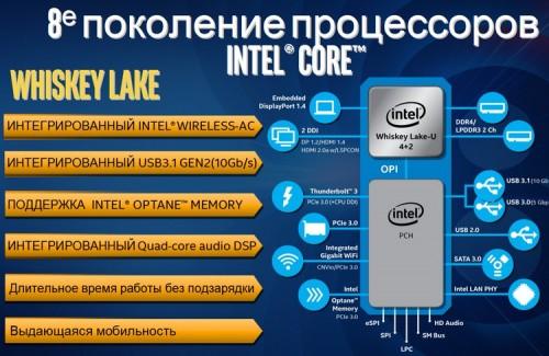 Intel 50 10 500x325 Intel – 50 лет
