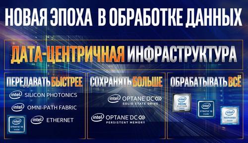 Intel 50 15 Intel – 50 лет