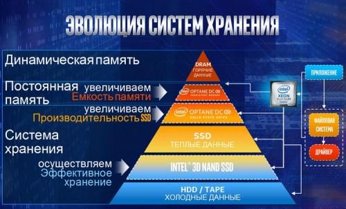 Intel 50 16 500x303 Intel – 50 лет