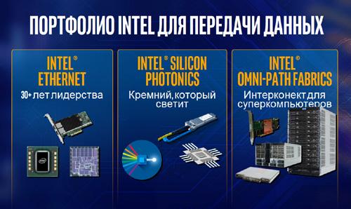 Intel 50 18 Intel – 50 лет