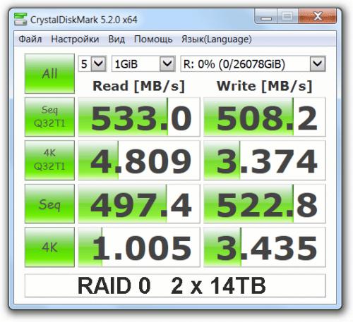 Exp.test RAID 0 MG07ACA14TE 03