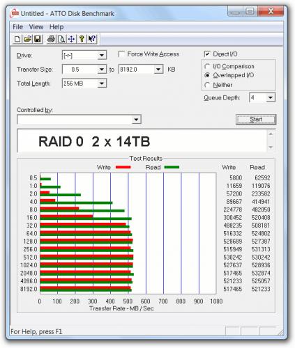 Exp.test RAID 0 MG07ACA14TE 04