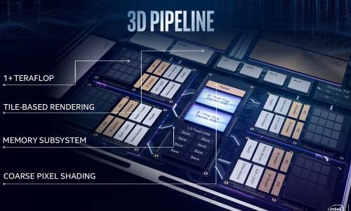 Intel Architecture Day 06